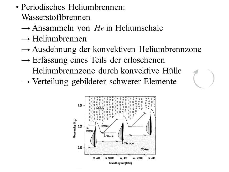Periodisches Heliumbrennen: Wasserstoffbrennen Ansammeln von in Heliumschale Heliumbrennen Ausdehnung der konvektiven Heliumbrennzone Erfassung eines