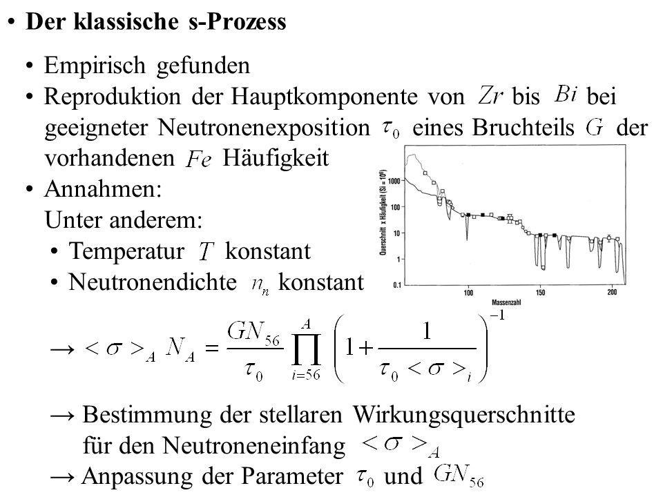 Der klassische s-Prozess Empirisch gefunden Reproduktion der Hauptkomponente von bis bei geeigneter Neutronenexposition eines Bruchteils der vorhanden
