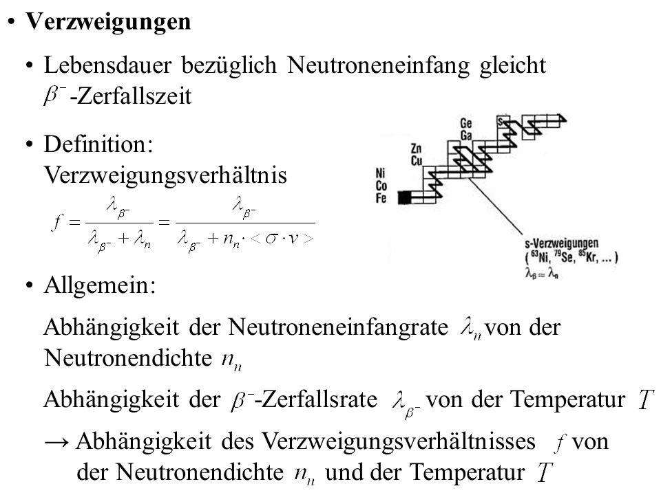 Verzweigungen Lebensdauer bezüglich Neutroneneinfang gleicht -Zerfallszeit Definition: Verzweigungsverhältnis Allgemein: Abhängigkeit der Neutronenein