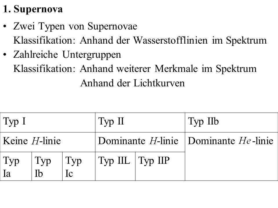1. Supernova Zwei Typen von Supernovae Klassifikation: Anhand der Wasserstofflinien im Spektrum Zahlreiche Untergruppen Klassifikation: Anhand weitere