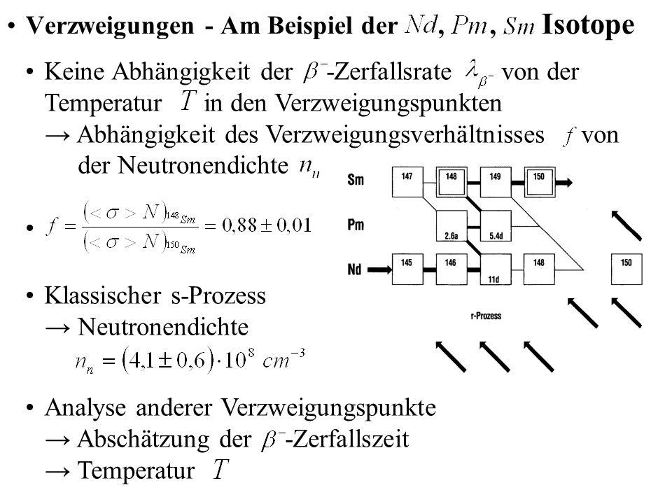 Verzweigungen - Am Beispiel der,, Isotope Keine Abhängigkeit der -Zerfallsrate von der Temperatur in den Verzweigungspunkten Abhängigkeit des Verzweig