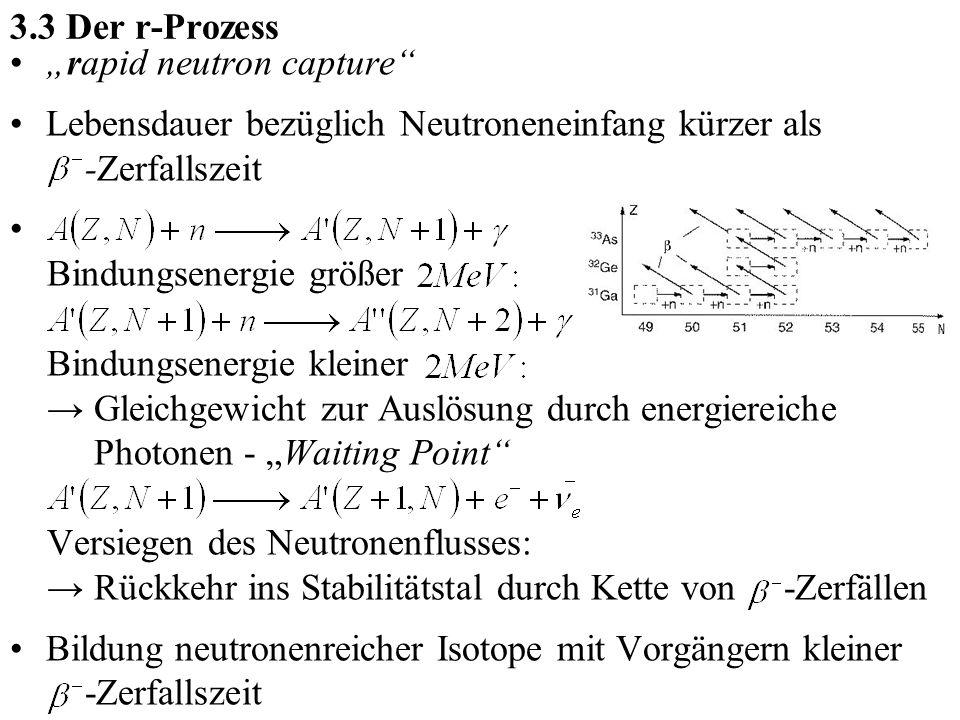 3.3 Der r-Prozess rapid neutron capture Lebensdauer bezüglich Neutroneneinfang kürzer als -Zerfallszeit Bindungsenergie größer Bindungsenergie kleiner