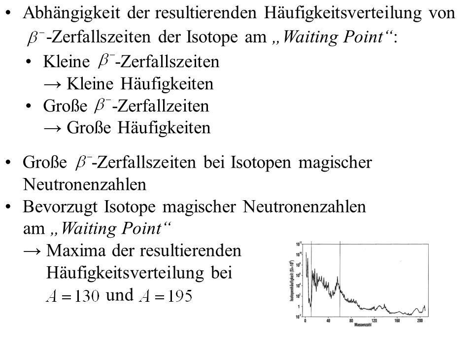 Abhängigkeit der resultierenden Häufigkeitsverteilung von -Zerfallszeiten der Isotope am Waiting Point: Kleine -Zerfallszeiten Kleine Häufigkeiten Gro