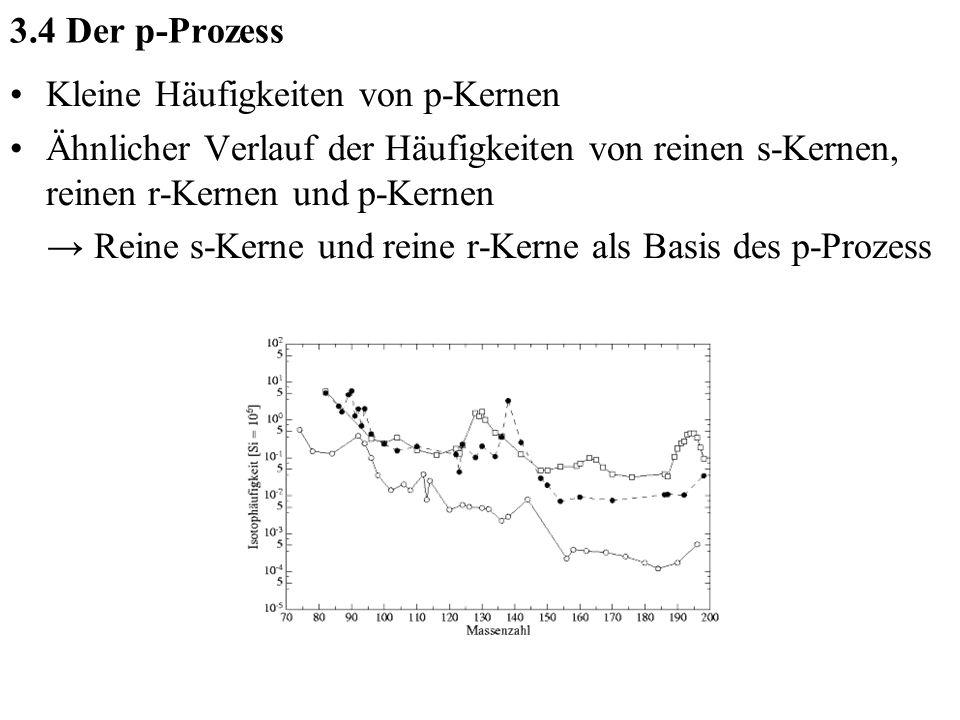 3.4 Der p-Prozess Kleine Häufigkeiten von p-Kernen Ähnlicher Verlauf der Häufigkeiten von reinen s-Kernen, reinen r-Kernen und p-Kernen Reine s-Kerne