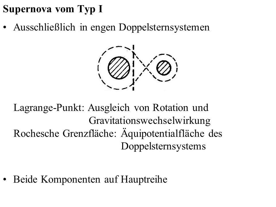 Supernova vom Typ I Ausschließlich in engen Doppelsternsystemen Lagrange-Punkt: Ausgleich von Rotation und Gravitationswechselwirkung Rochesche Grenzf