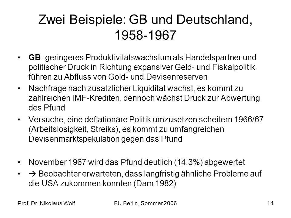 Prof. Dr. Nikolaus WolfFU Berlin, Sommer 200614 Zwei Beispiele: GB und Deutschland, 1958-1967 GB: geringeres Produktivitätswachstum als Handelspartner