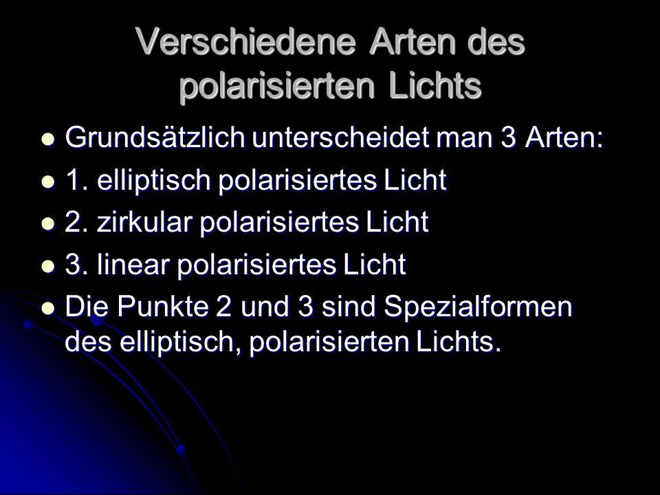 Verschiedene Arten des polarisierten Lichts Grundsätzlich unterscheidet man 3 Arten: Grundsätzlich unterscheidet man 3 Arten: 1. elliptisch polarisier
