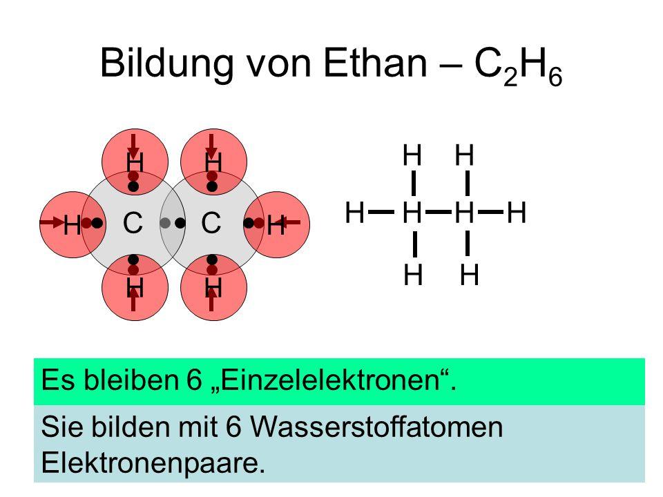 Bildung von Ethan – C 2 H 6 C Zwei Wasserstoffatome überlappen einander und bilden ein Elektronenpaar. C Es bleiben 6 Einzelelektronen. Sie bilden mit