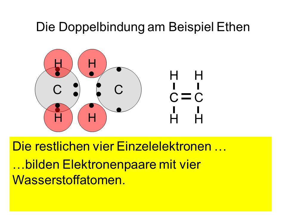 Die Doppelbindung am Beispiel Ethen C Von den 4 Außenelektronenen jeden Kohlenstoffatoms ………………….. C HH ……………….bilden jeweils zwei Elektronen Elektron