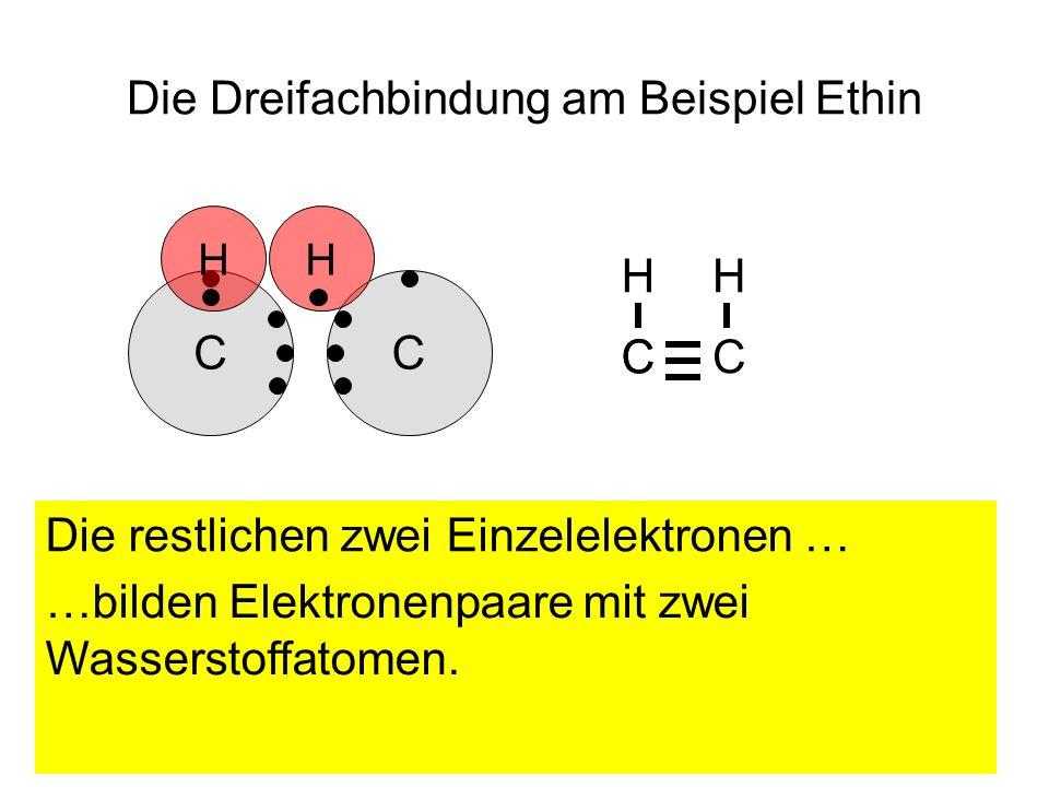 Die Dreifachbindung am Beispiel Ethin CC Von den 4 Außenelektronenen jeden Kohlenstoffatoms ………………….. ……………….bilden jeweils drei Elektronen Elektronen
