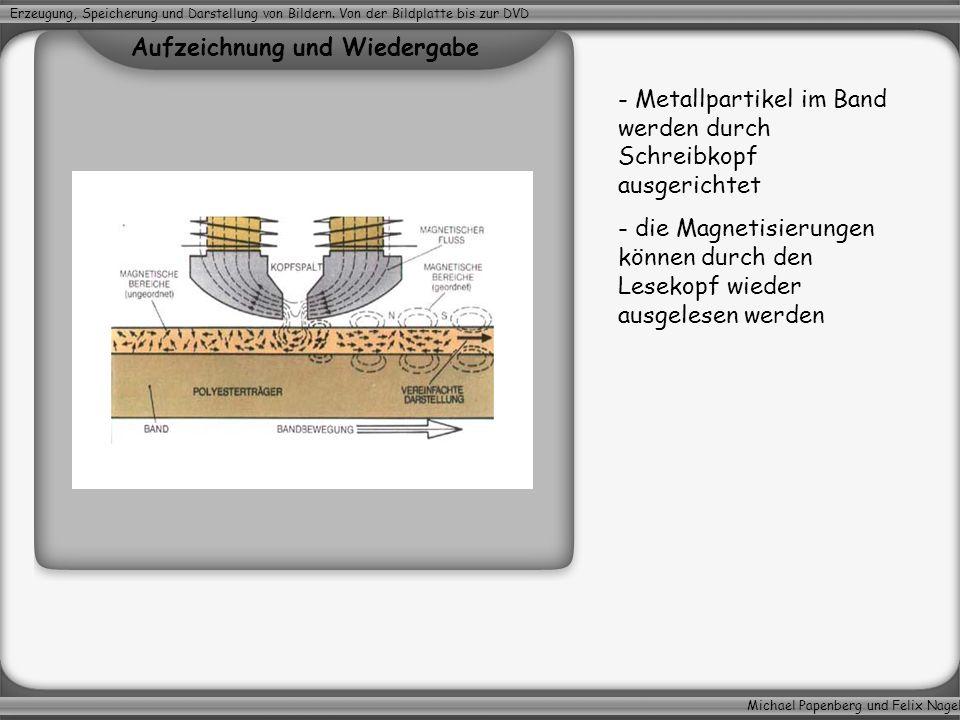 Michael Papenberg und Felix Nagel Erzeugung, Speicherung und Darstellung von Bildern. Von der Bildplatte bis zur DVD - Metallpartikel im Band werden d