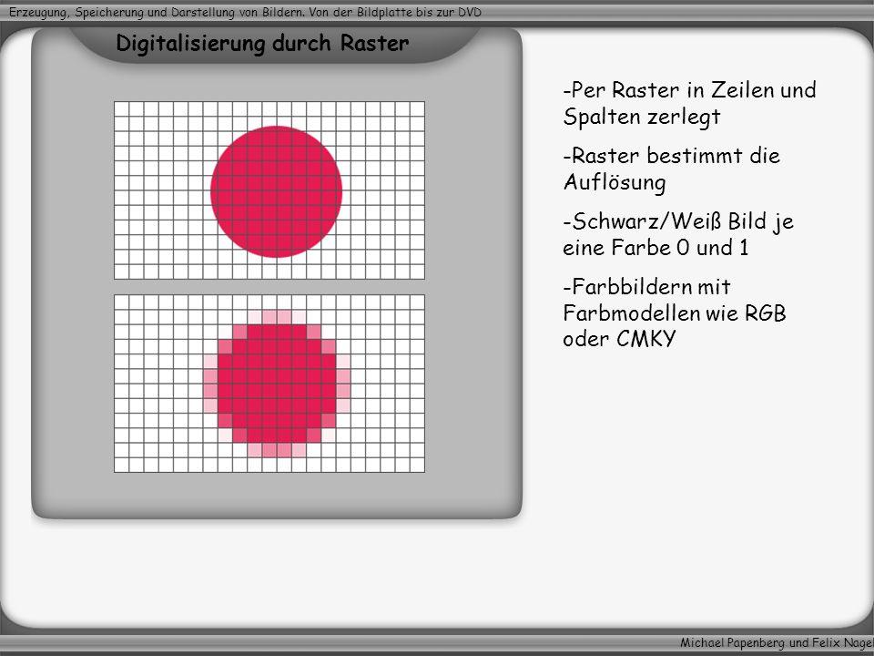 Michael Papenberg und Felix Nagel Erzeugung, Speicherung und Darstellung von Bildern. Von der Bildplatte bis zur DVD Digitalisierung durch Raster -Per
