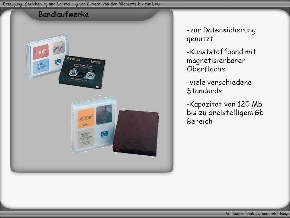 Michael Papenberg und Felix Nagel Erzeugung, Speicherung und Darstellung von Bildern. Von der Bildplatte bis zur DVD -zur Datensicherung genutzt -Kuns