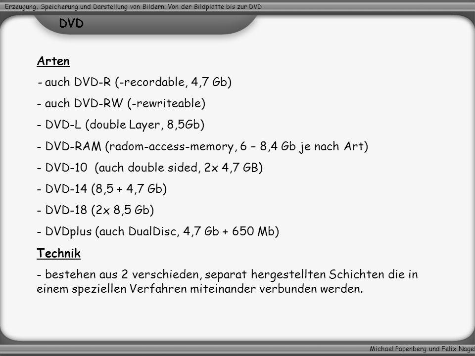 Michael Papenberg und Felix Nagel Erzeugung, Speicherung und Darstellung von Bildern. Von der Bildplatte bis zur DVD DVD Arten - auch DVD-R (-recordab
