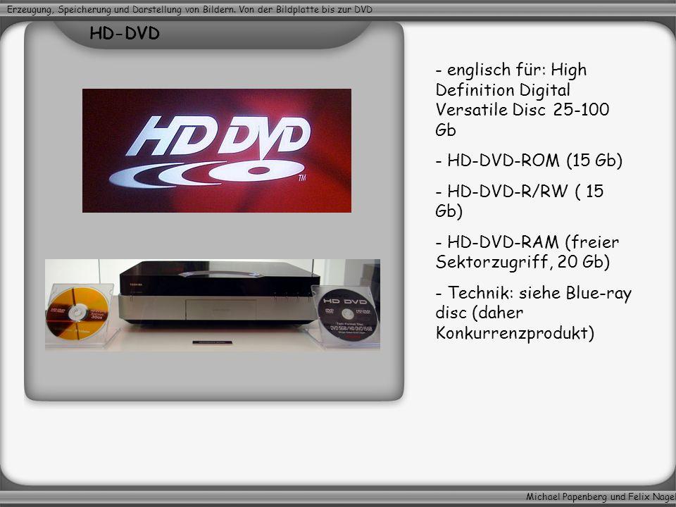 Michael Papenberg und Felix Nagel Erzeugung, Speicherung und Darstellung von Bildern. Von der Bildplatte bis zur DVD - englisch für: High Definition D