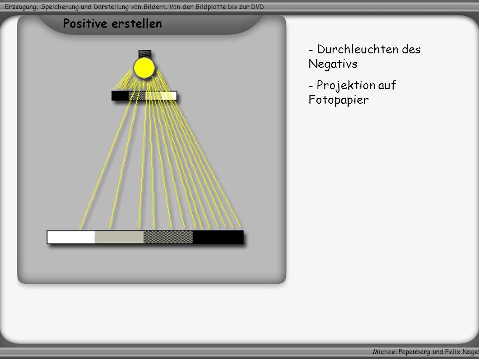 Michael Papenberg und Felix Nagel Erzeugung, Speicherung und Darstellung von Bildern. Von der Bildplatte bis zur DVD - Durchleuchten des Negativs - Pr
