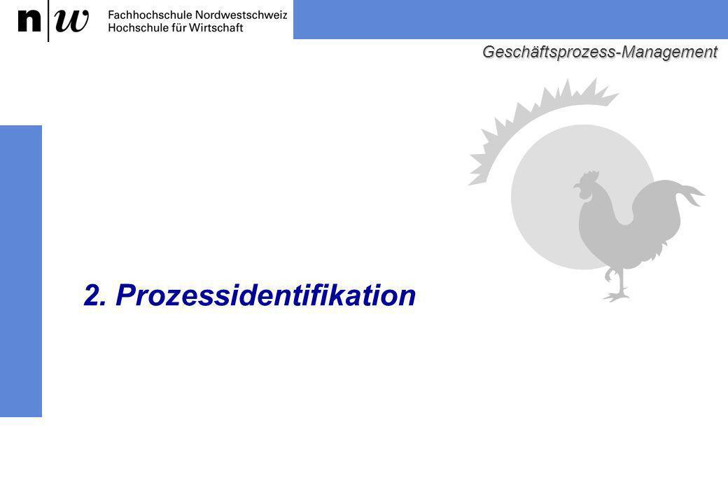 2. Prozessidentifikation Geschäftsprozess-Management