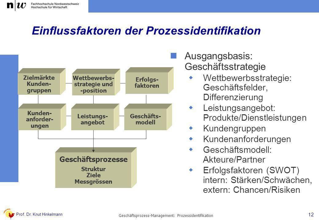 Prof. Dr. Knut Hinkelmann 12 Geschäftsprozess-Management: Prozessidentifikation Einflussfaktoren der Prozessidentifikation Ausgangsbasis: Geschäftsstr