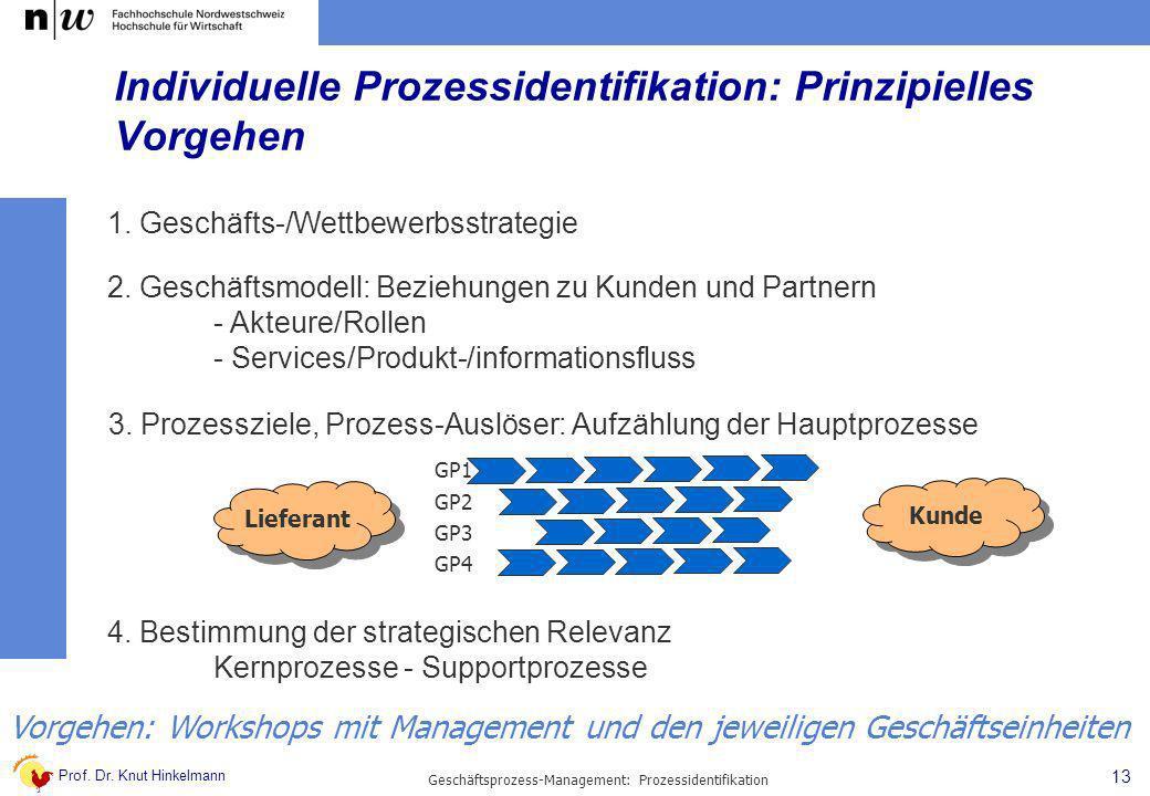 Prof. Dr. Knut Hinkelmann 13 Geschäftsprozess-Management: Prozessidentifikation Individuelle Prozessidentifikation: Prinzipielles Vorgehen 2. Geschäft