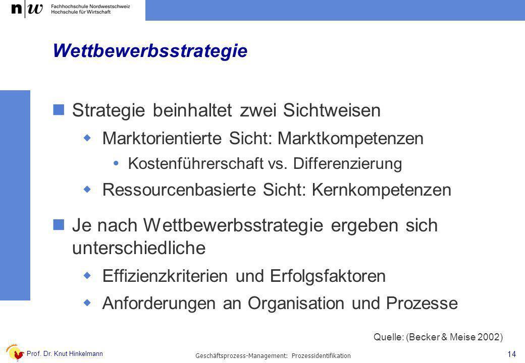Prof. Dr. Knut Hinkelmann 14 Geschäftsprozess-Management: Prozessidentifikation Wettbewerbsstrategie Strategie beinhaltet zwei Sichtweisen Marktorient