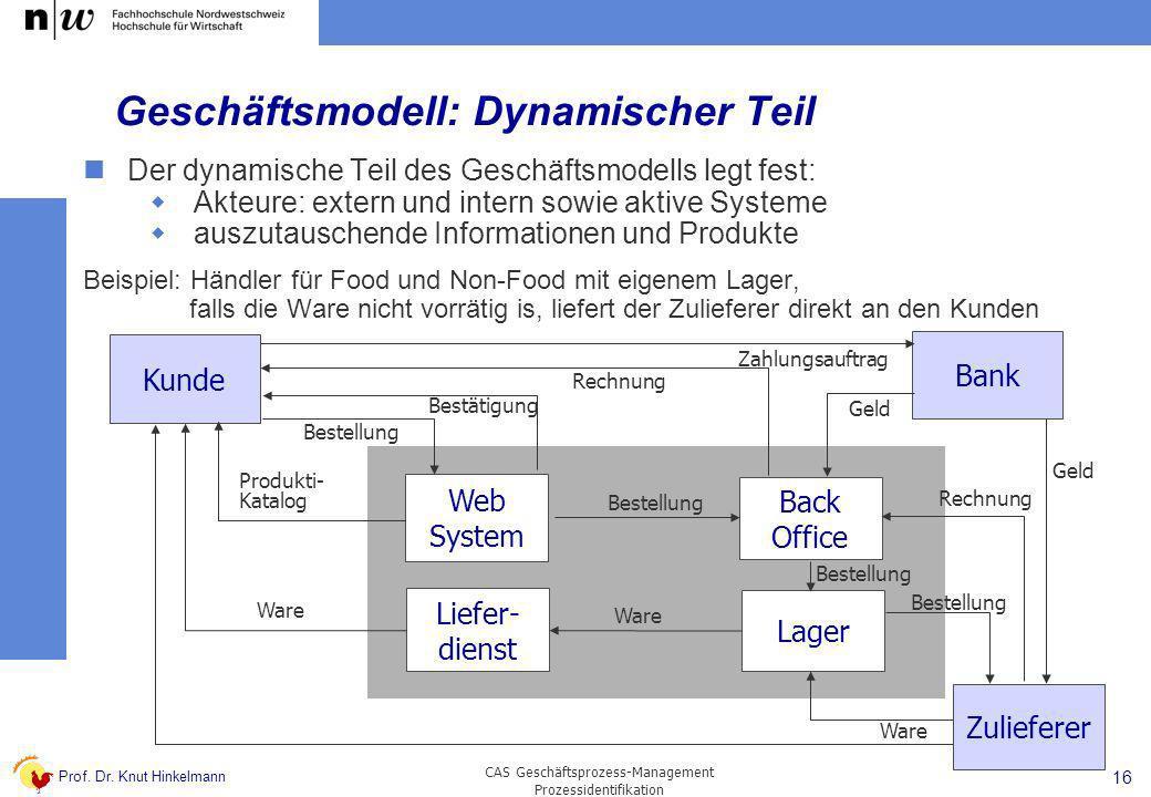 Prof. Dr. Knut Hinkelmann 16 CAS Geschäftsprozess-Management Prozessidentifikation Kunde Geschäftsmodell: Dynamischer Teil Der dynamische Teil des Ges