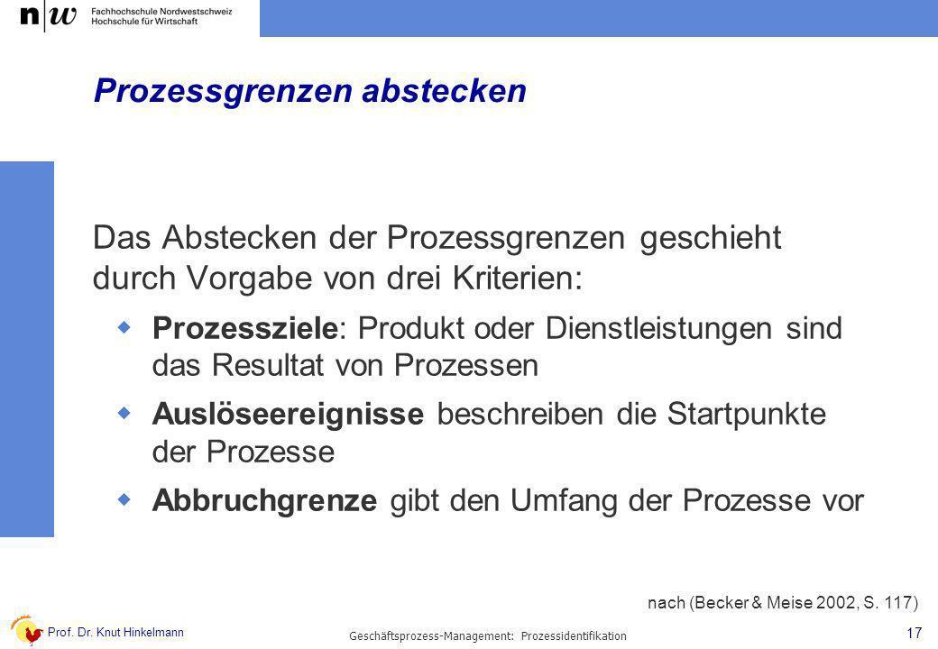 Prof. Dr. Knut Hinkelmann 17 Geschäftsprozess-Management: Prozessidentifikation Prozessgrenzen abstecken Das Abstecken der Prozessgrenzen geschieht du