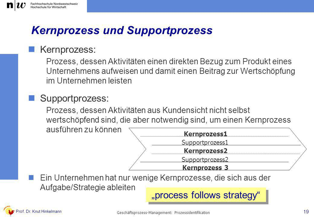 Prof. Dr. Knut Hinkelmann 19 Geschäftsprozess-Management: Prozessidentifikation Kernprozess und Supportprozess Kernprozess: Prozess, dessen Aktivitäte