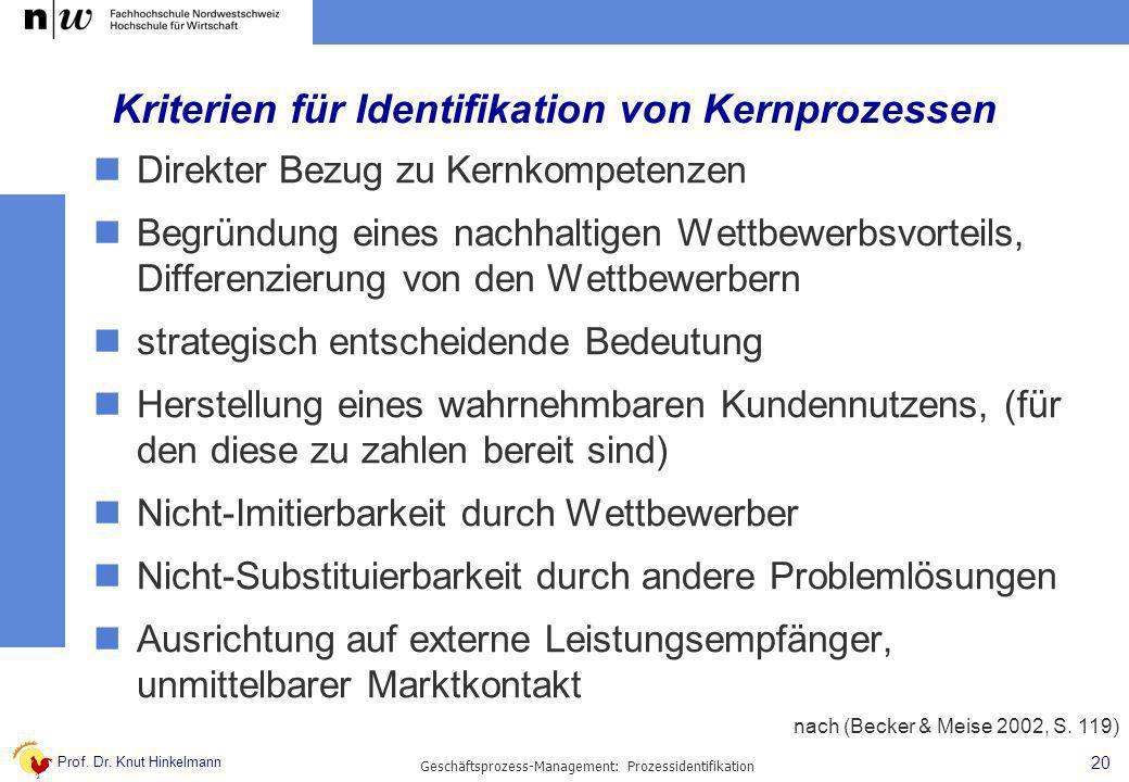 Prof. Dr. Knut Hinkelmann 20 Geschäftsprozess-Management: Prozessidentifikation Kriterien für Identifikation von Kernprozessen Direkter Bezug zu Kernk