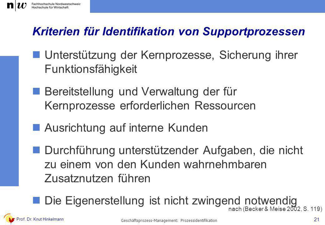 Prof. Dr. Knut Hinkelmann 21 Geschäftsprozess-Management: Prozessidentifikation Kriterien für Identifikation von Supportprozessen Unterstützung der Ke