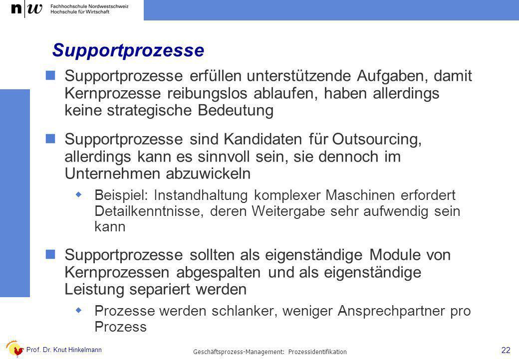 Prof. Dr. Knut Hinkelmann 22 Geschäftsprozess-Management: Prozessidentifikation Supportprozesse Supportprozesse erfüllen unterstützende Aufgaben, dami