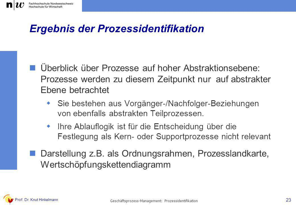 Prof. Dr. Knut Hinkelmann 23 Geschäftsprozess-Management: Prozessidentifikation Ergebnis der Prozessidentifikation Überblick über Prozesse auf hoher A