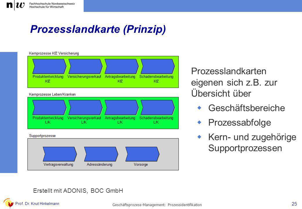 Prof. Dr. Knut Hinkelmann 25 Geschäftsprozess-Management: Prozessidentifikation Prozesslandkarte (Prinzip) Prozesslandkarten eigenen sich z.B. zur Übe