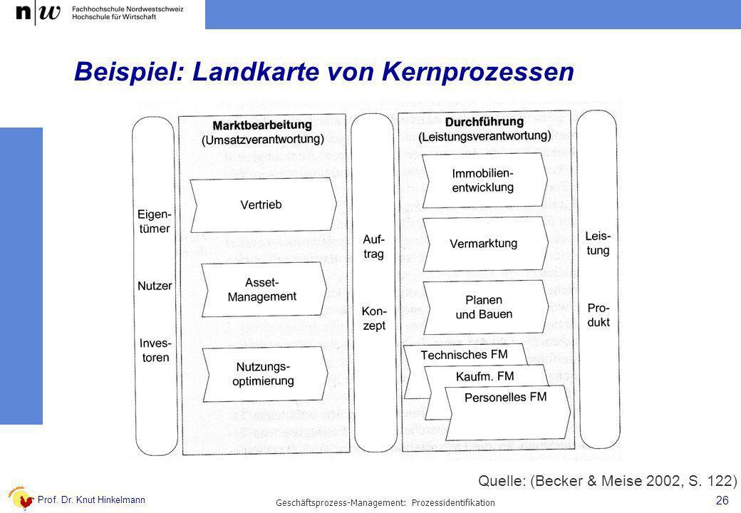 Prof. Dr. Knut Hinkelmann 26 Geschäftsprozess-Management: Prozessidentifikation Beispiel: Landkarte von Kernprozessen Quelle: (Becker & Meise 2002, S.