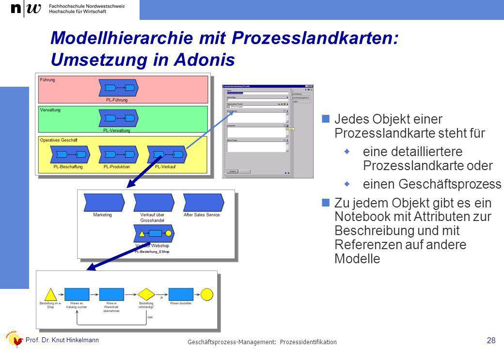 Prof. Dr. Knut Hinkelmann 28 Geschäftsprozess-Management: Prozessidentifikation Modellhierarchie mit Prozesslandkarten: Umsetzung in Adonis Jedes Obje