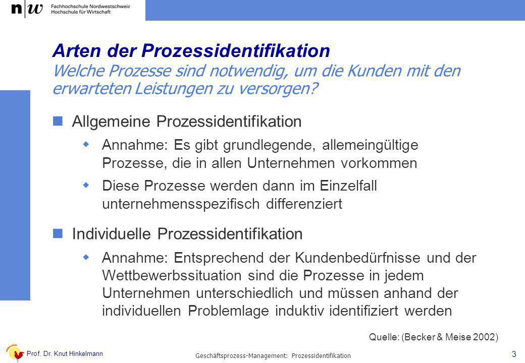 Prof. Dr. Knut Hinkelmann 3 Geschäftsprozess-Management: Prozessidentifikation Arten der Prozessidentifikation Allgemeine Prozessidentifikation Annahm