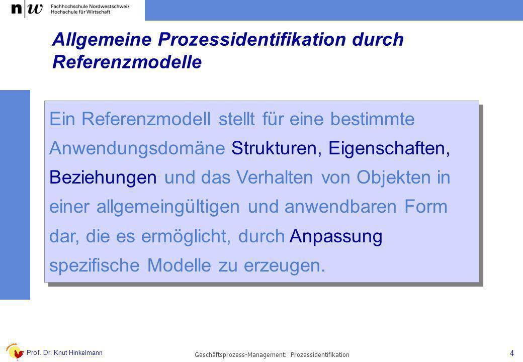 Prof. Dr. Knut Hinkelmann 4 Geschäftsprozess-Management: Prozessidentifikation Allgemeine Prozessidentifikation durch Referenzmodelle Ein Referenzmode