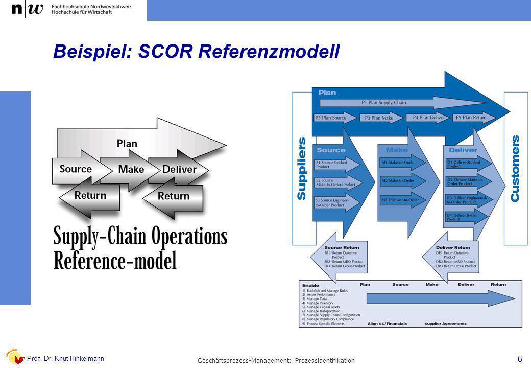 Prof. Dr. Knut Hinkelmann 6 Geschäftsprozess-Management: Prozessidentifikation Beispiel: SCOR Referenzmodell