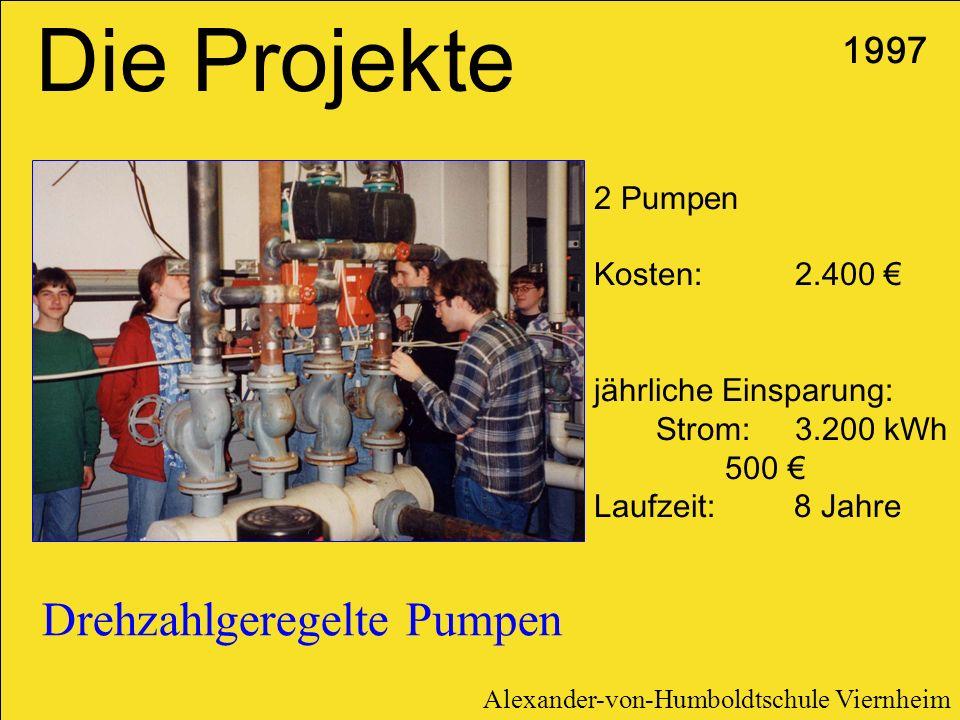Drehzahlgeregelte Pumpen 1997 2 Pumpen Kosten: 2.400 jährliche Einsparung: Strom: 3.200 kWh 500 Laufzeit: 8 Jahre Die Projekte Alexander-von-Humboldts
