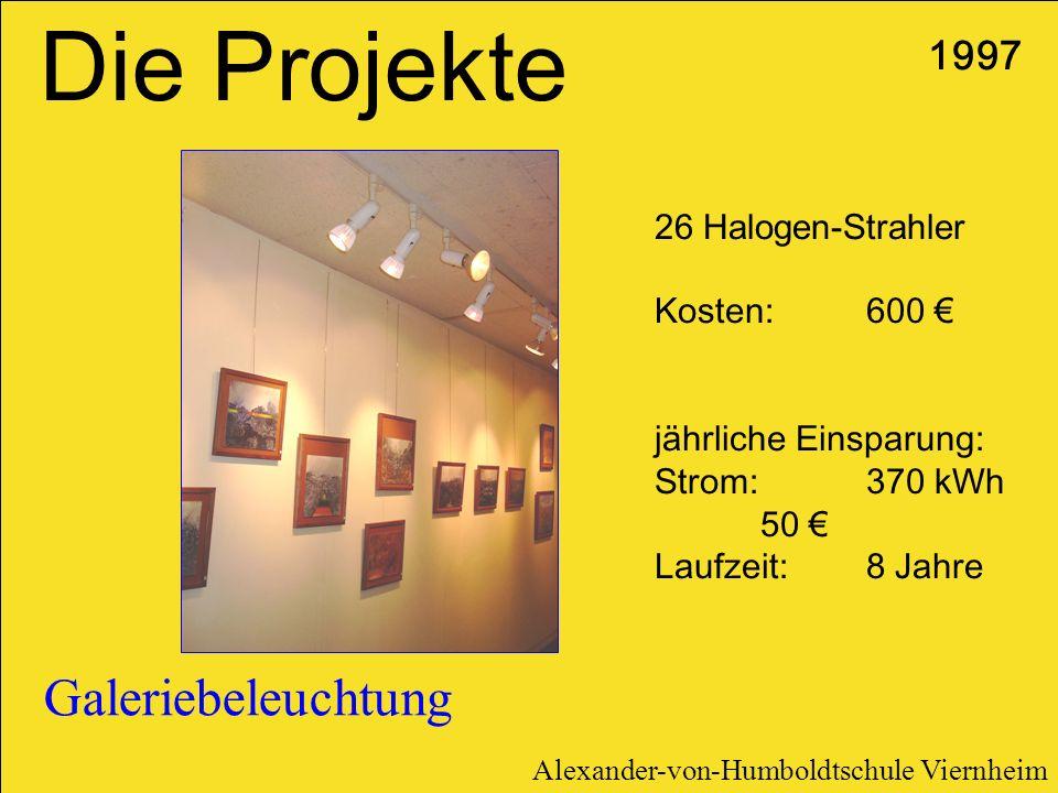 Galeriebeleuchtung 1997 26 Halogen-Strahler Kosten:600 jährliche Einsparung: Strom: 370 kWh 50 Laufzeit: 8 Jahre Die Projekte Alexander-von-Humboldtsc