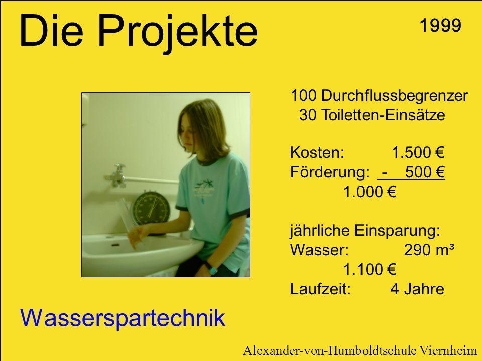 Wasserspartechnik 1999 100 Durchflussbegrenzer 30 Toiletten-Einsätze Kosten: 1.500 Förderung: - 500 1.000 jährliche Einsparung: Wasser: 290 m³ 1.100 L