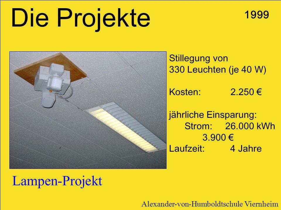 Lampen-Projekt 1999 Stillegung von 330 Leuchten (je 40 W) Kosten: 2.250 jährliche Einsparung: Strom:26.000 kWh 3.900 Laufzeit: 4 Jahre Die Projekte Al