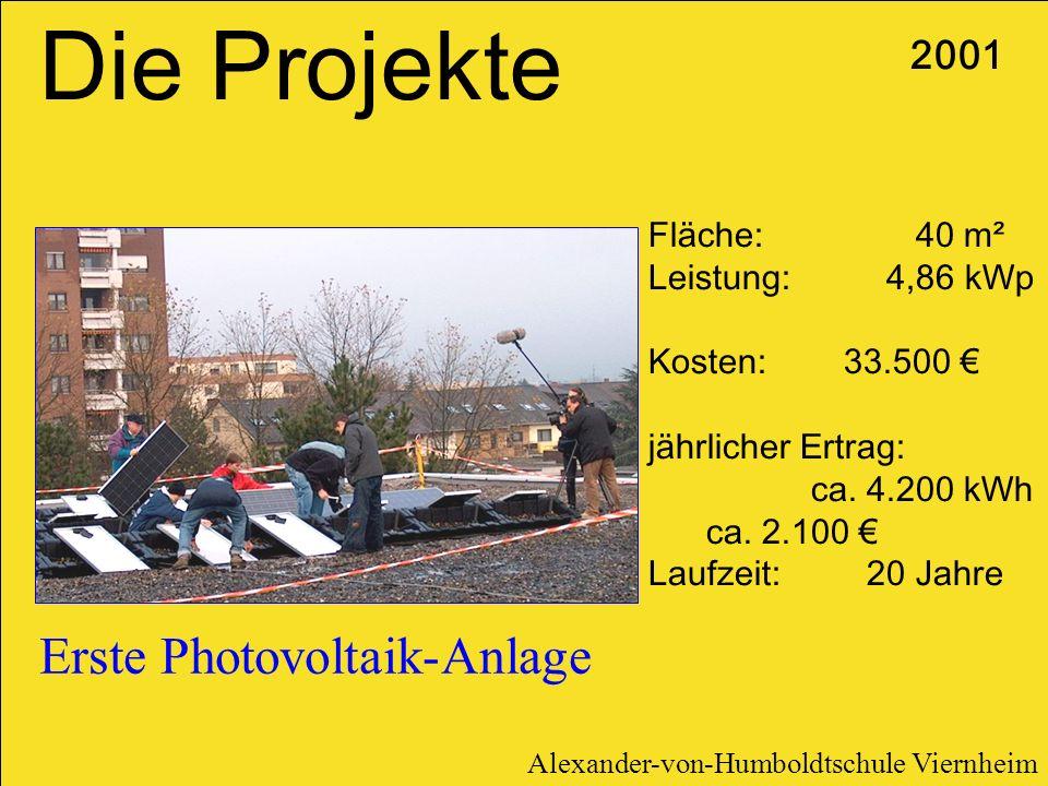Erste Photovoltaik-Anlage 2001 Fläche: 40 m² Leistung: 4,86 kWp Kosten: 33.500 jährlicher Ertrag: ca. 4.200 kWh ca. 2.100 Laufzeit: 20 Jahre Die Proje
