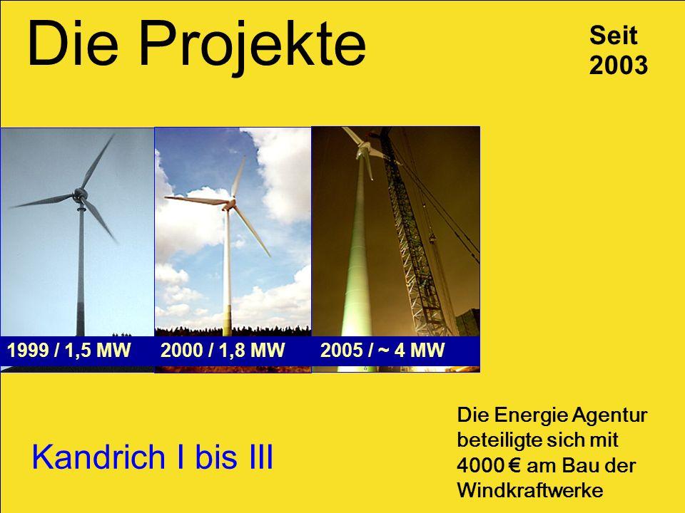 Seit 2003 Die Energie Agentur beteiligte sich mit 4000 am Bau der Windkraftwerke 1999 / 1,5 MW2000 / 1,8 MW2005 / ~ 4 MW Kandrich I bis III Die Projek