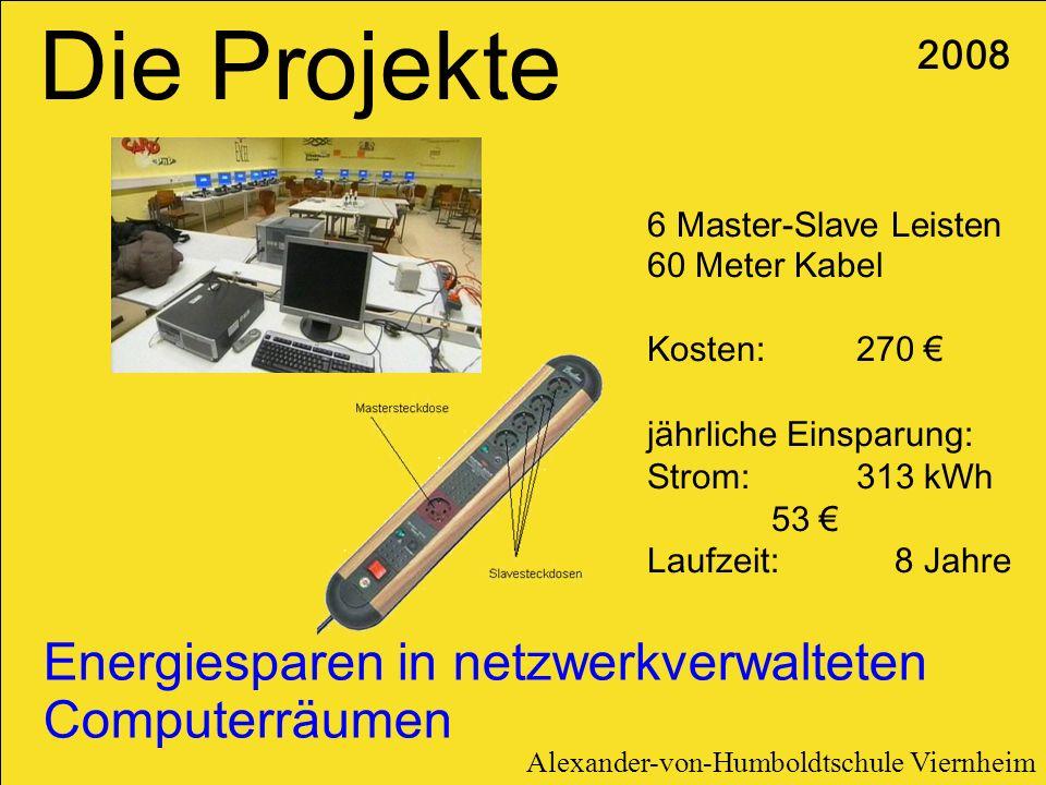 Energiesparen in netzwerkverwalteten Computerräumen 2008 6 Master-Slave Leisten 60 Meter Kabel Kosten: 270 jährliche Einsparung: Strom: 313 kWh 53 Lau