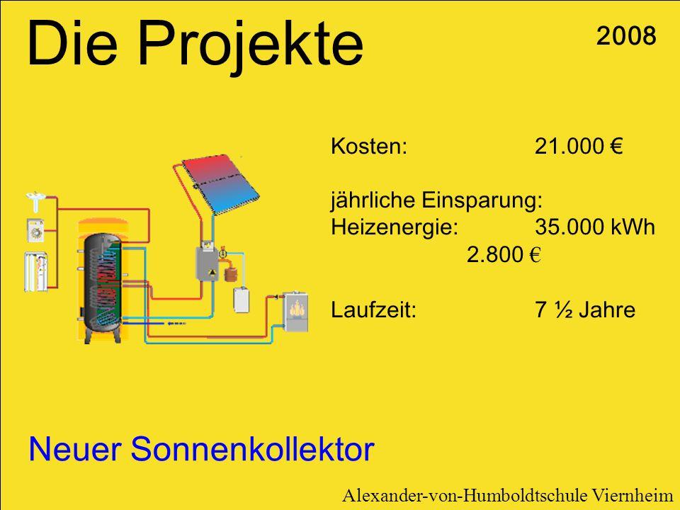 Neuer Sonnenkollektor 2008 Kosten: 21.000 jährliche Einsparung: Heizenergie: 35.000 kWh 2.800 Laufzeit: 7 ½ Jahre Die Projekte Alexander-von-Humboldts