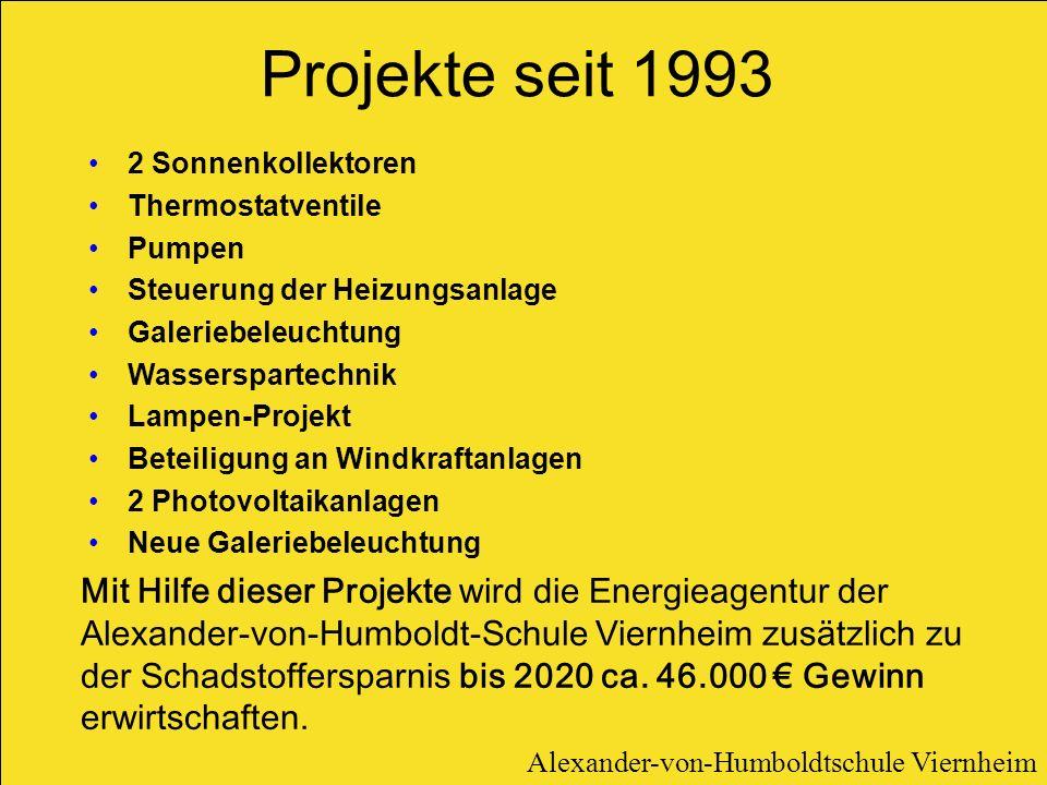 Projekte seit 1993 2 Sonnenkollektoren Thermostatventile Pumpen Steuerung der Heizungsanlage Galeriebeleuchtung Wasserspartechnik Lampen-Projekt Betei