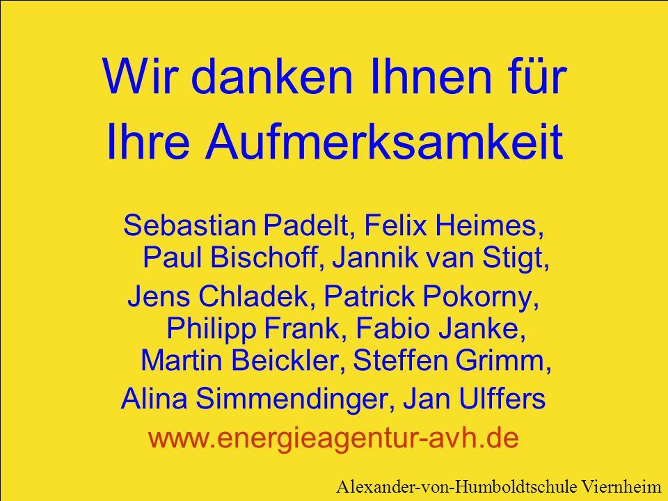 Wir danken Ihnen für Ihre Aufmerksamkeit Sebastian Padelt, Felix Heimes, Paul Bischoff, Jannik van Stigt, Jens Chladek, Patrick Pokorny, Philipp Frank