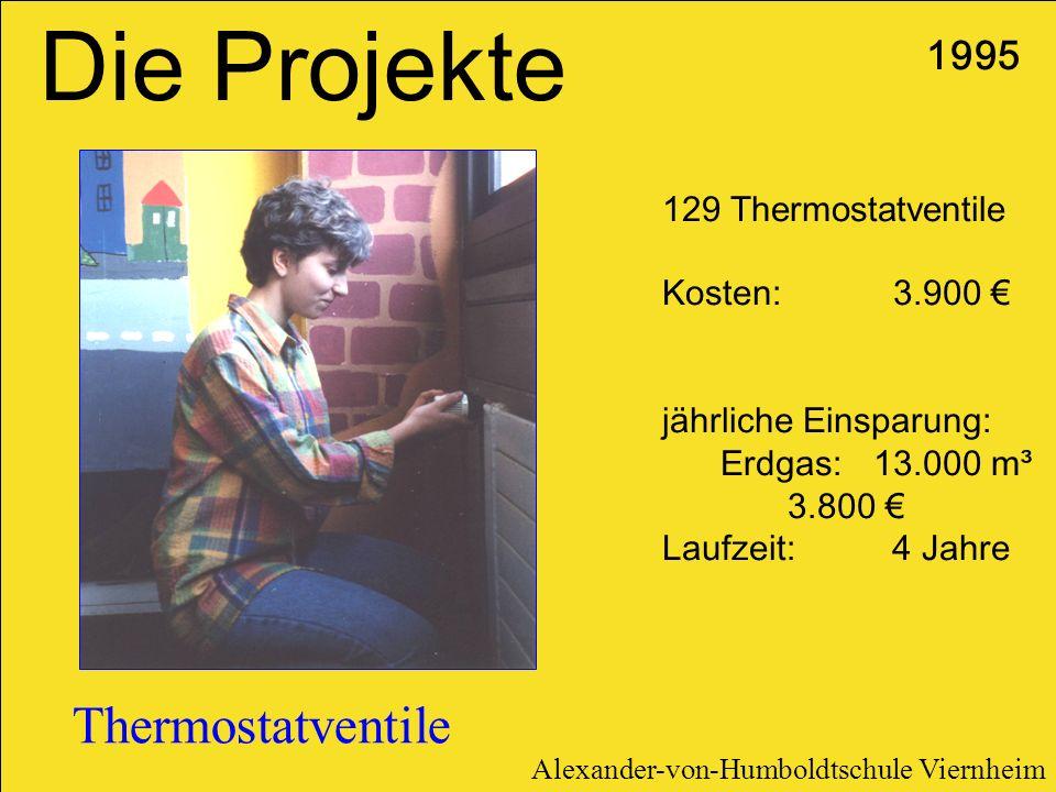 Thermostatventile 1995 129 Thermostatventile Kosten: 3.900 jährliche Einsparung: Erdgas: 13.000 m³ 3.800 Laufzeit: 4 Jahre Die Projekte Alexander-von-