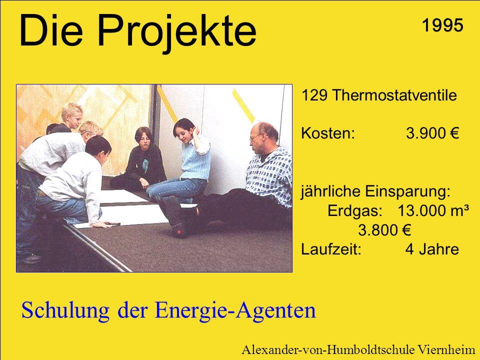 Schulung der Energie-Agenten 1995 129 Thermostatventile Kosten: 3.900 jährliche Einsparung: Erdgas: 13.000 m³ 3.800 Laufzeit: 4 Jahre Die Projekte Ale