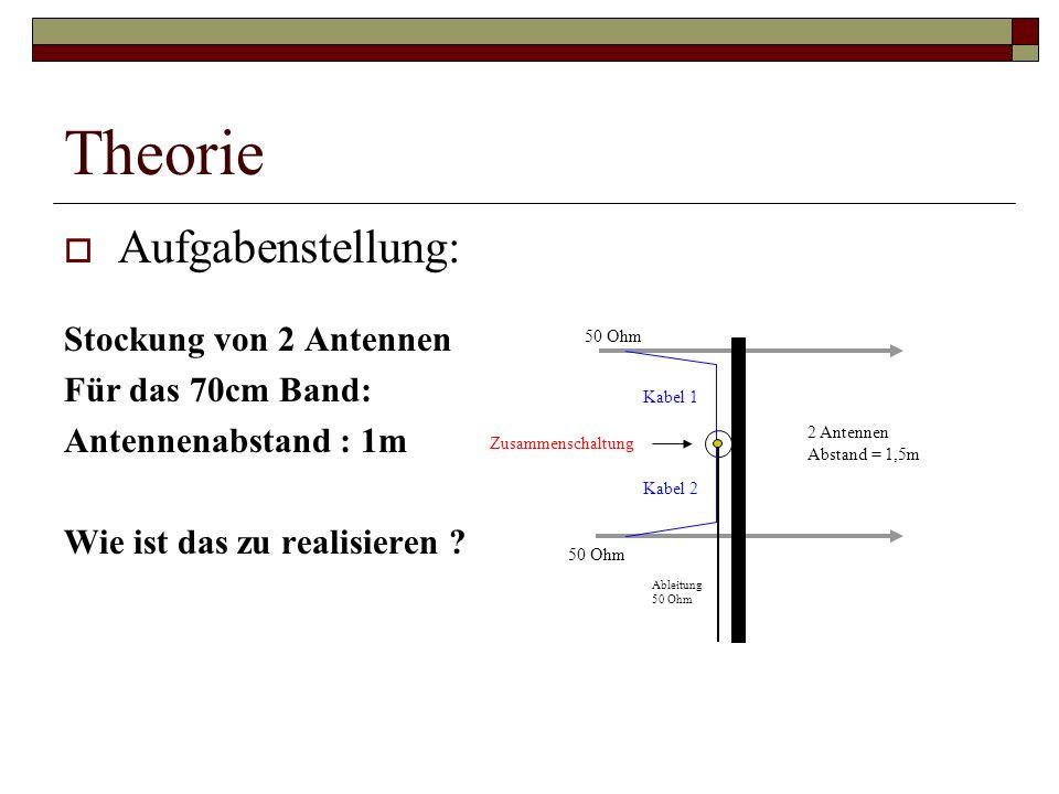 Theorie Aufgabenstellung: Stockung von 2 Antennen Für das 70cm Band: Antennenabstand : 1m Wie ist das zu realisieren ? Ableitung 50 Ohm Kabel 2 Kabel